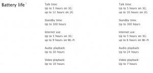 iPhone 3GS vs 3G