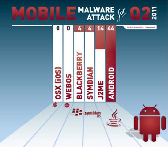 mcafee-androidmalwarelg1
