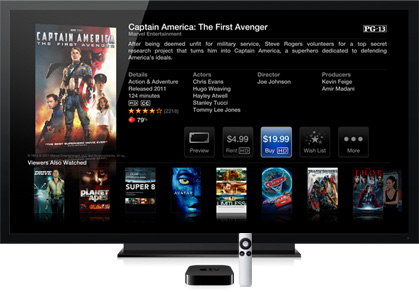 Apple TV Icons Can Be Rearranged Like Apps in iOS 6 Beta [Video
