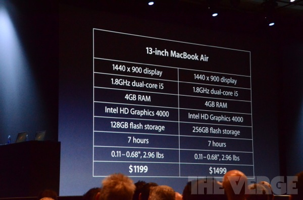 2012 Macbook Pro / Macbook Air Released: Specs, Prices