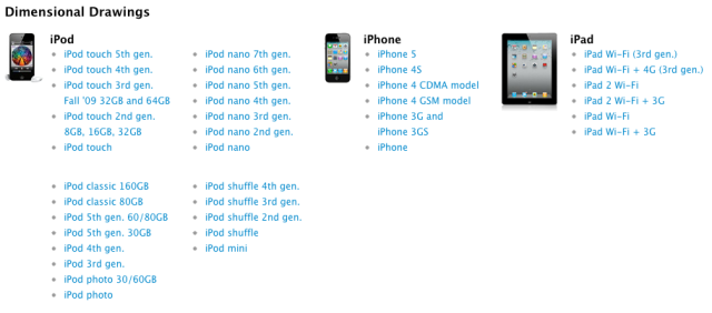 Here are the blueprints for the iphone 5 and every ios device note malvernweather Gallery