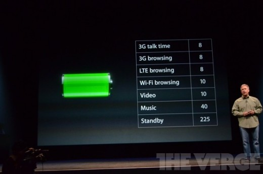 iphone 5 battery life iphone 5 has lte toggle to extend battery photo 14477