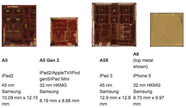 a5x-chipworks