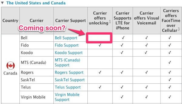 bell iphone unlock