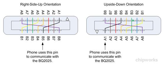 Iphone 8 Pin Wiring Diagram - 4.14.web-berei.de •