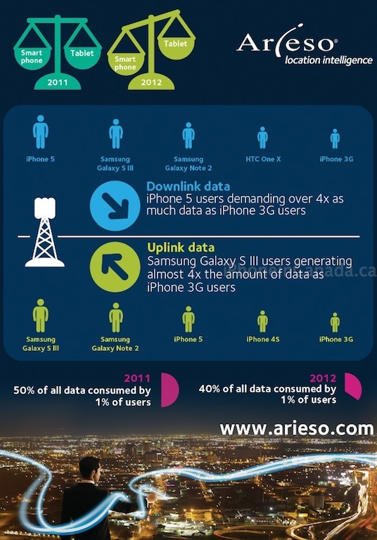 arieso-data-infographic