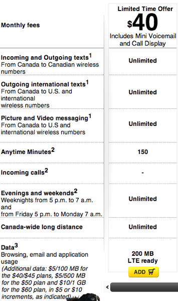 Fido $40 Promo Plan: Unlimited Long Distance, Texting, 5PM