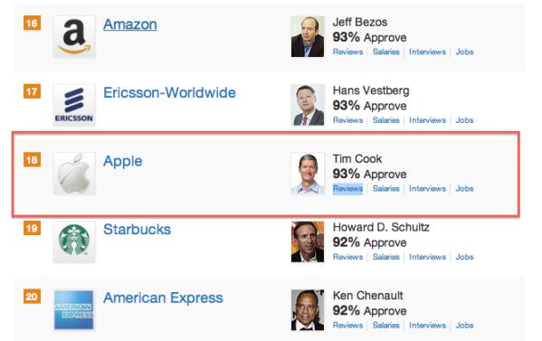 Tim-Cook-Apple-employee