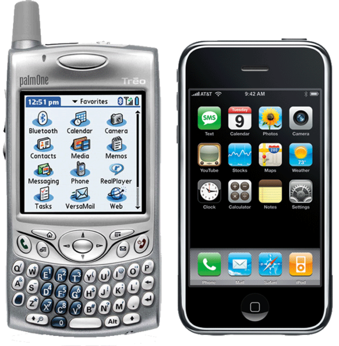 Palm treo compare review