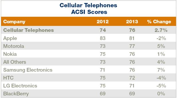 phones_ACSI