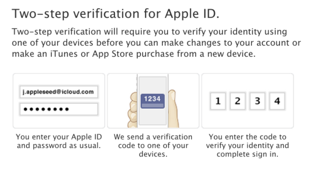Two step verification apple id