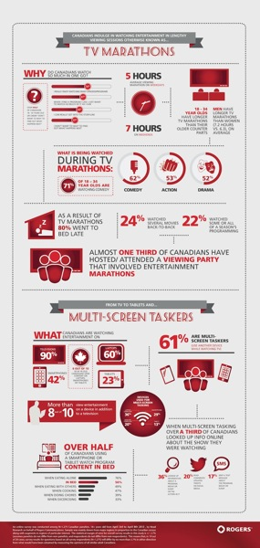 Rogers Infographic TV Trends English June 10  1