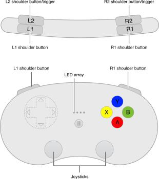 game-controller1