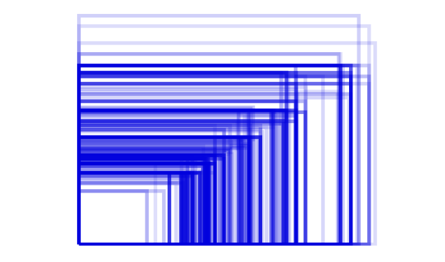 Android screen size fragmentation