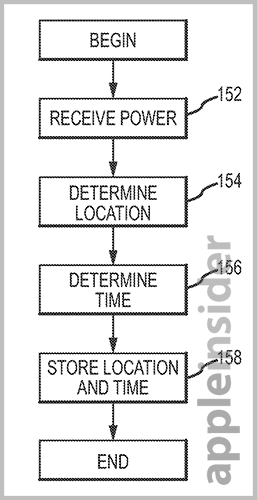 Apple-battery-life-patent