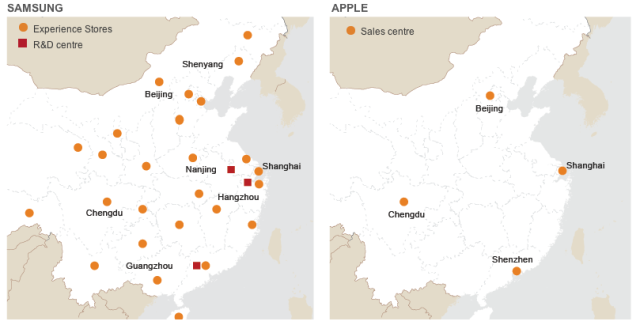 Samsung-vs-Apple-china-stores
