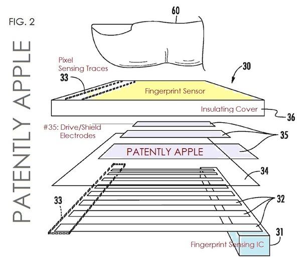 fingerprint-sensor-2