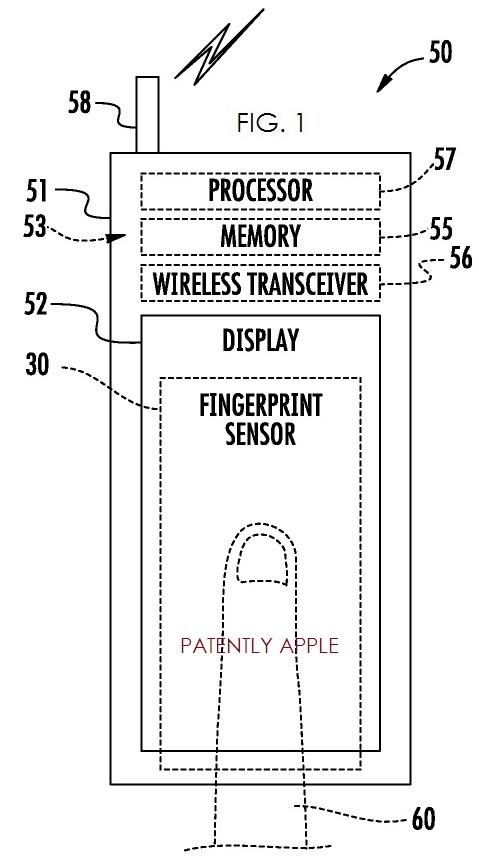 fingerprint-sensor-3