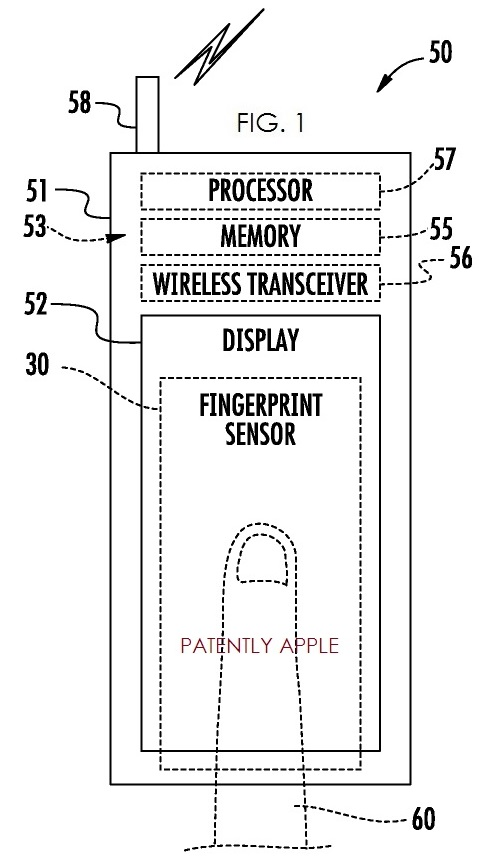 Apple's Patent Reveals In-Display Fingerprint Sensor Technology