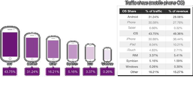 mobile-monetization