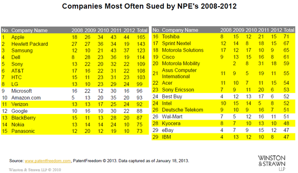 patent troll companies apple