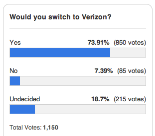 switch verizon