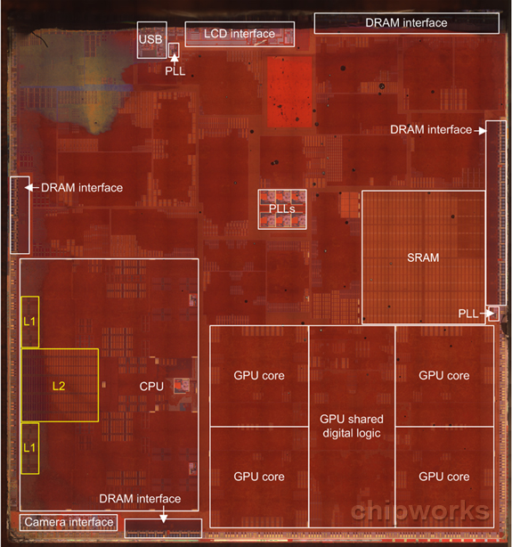 Apple-A7-Processor-Floorplan-from-Chipworks