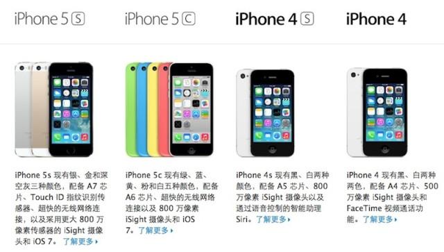 iphone china