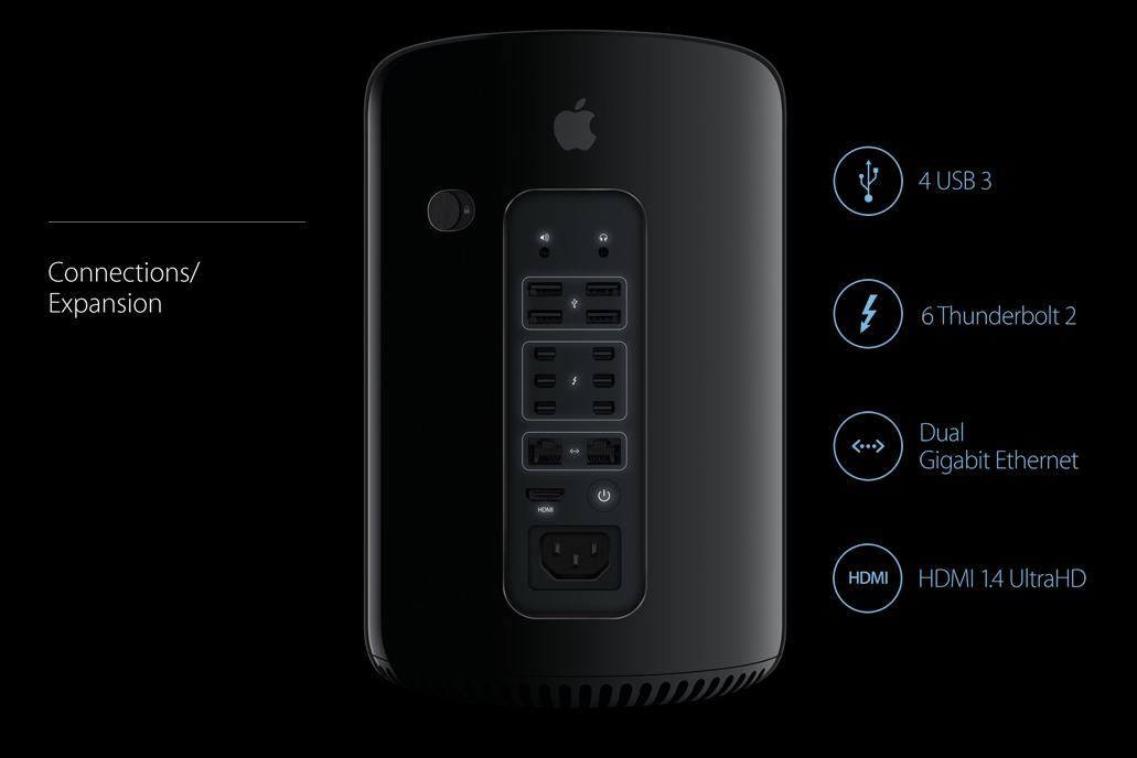 All-new Mac Pro