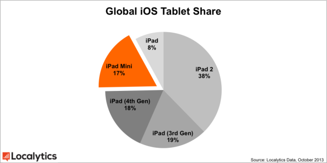 Global-iOS-Tablet-Share2-1024x511