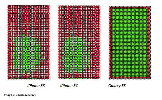 iPhone 5c 5s touch accuracy