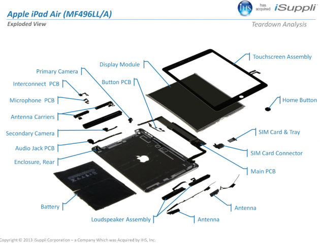 ipad-air-teardown-630x480