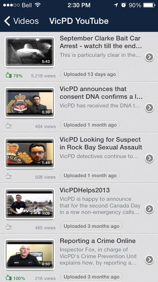 VicPD2