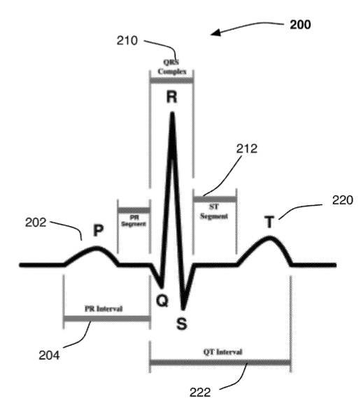Patent 100506 1