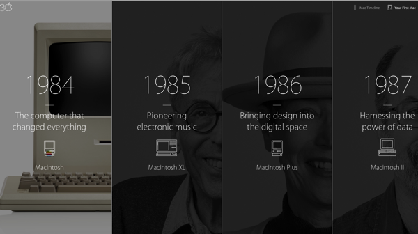 30 years Mac