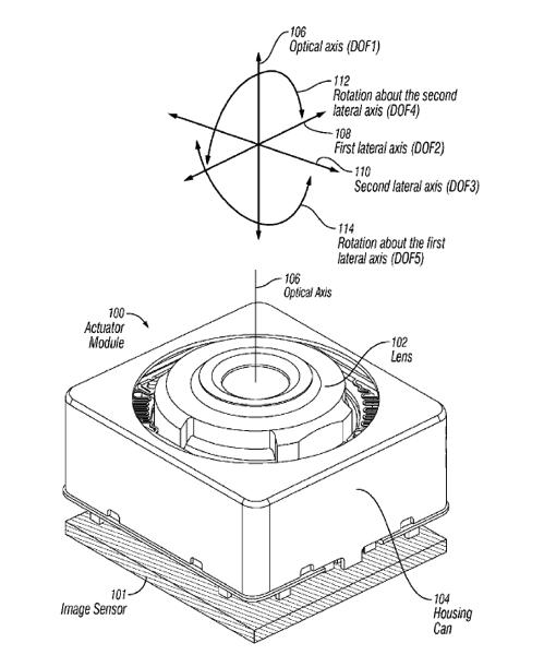 Image stabilization senzor
