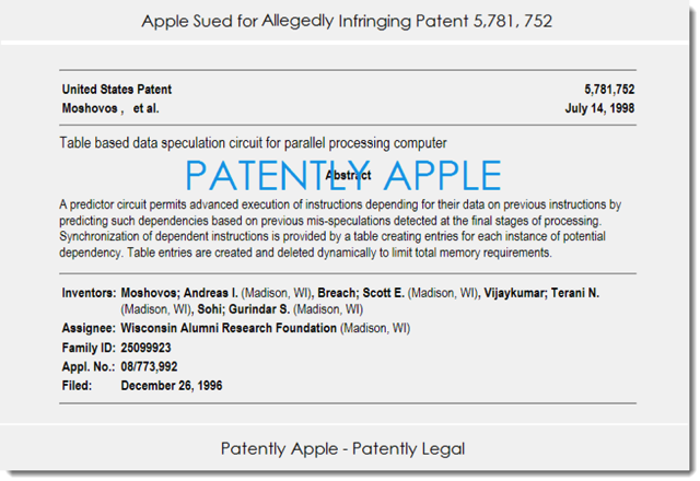 patents suit