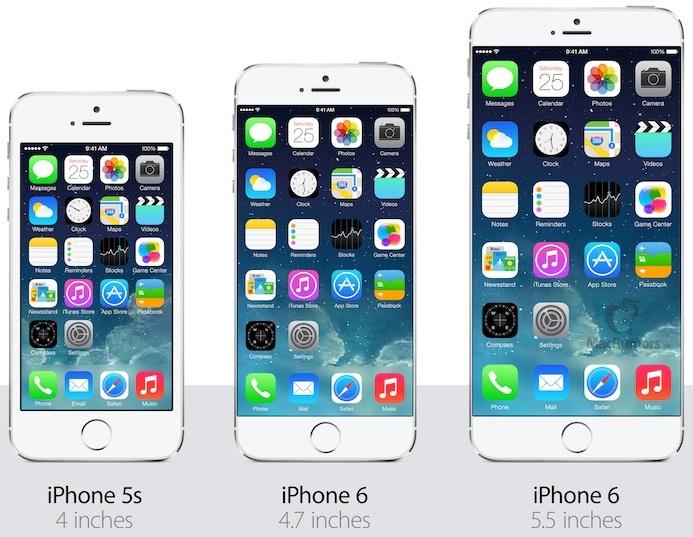 Iphone 5s 6 sizes no bezel