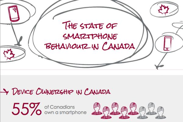 Canada smartphone usage