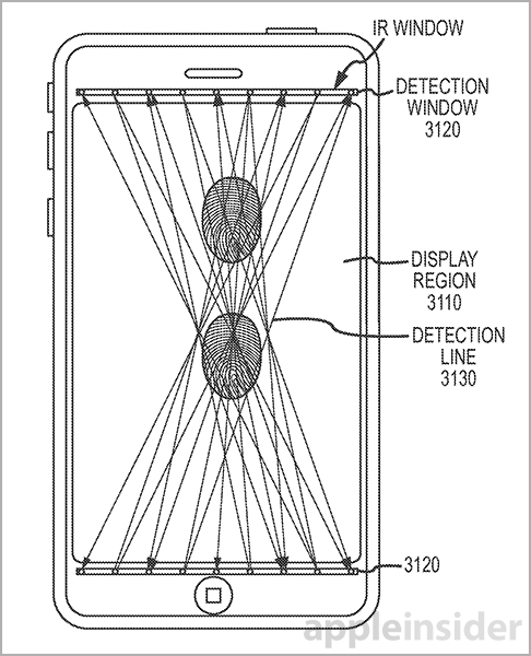 Apple Patent Reveals Infrared Light to Determine Applied Touchscreen Force