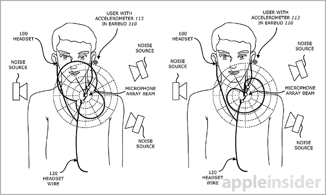 Patent Reveals Apple's Voice Recognizing Headphones with