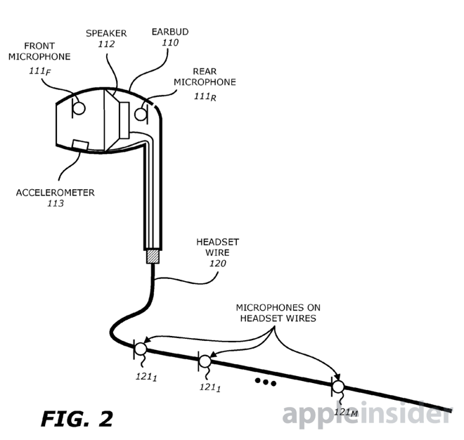 Patent Reveals Apple U0026 39 S Voice Recognizing Headphones With