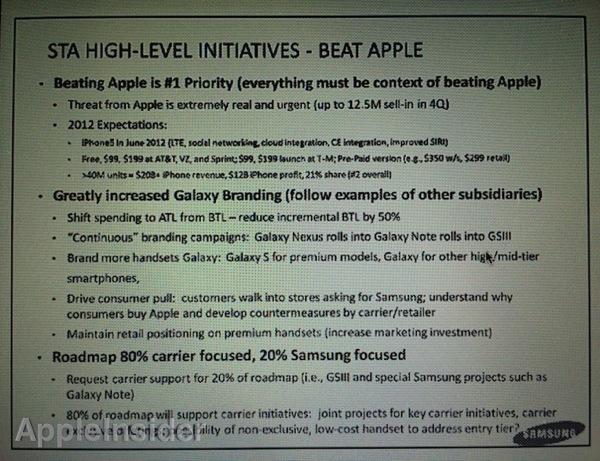 AvS Samsung 2012
