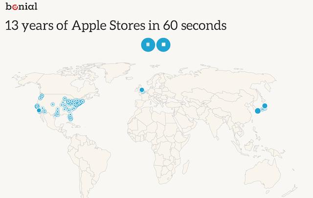 Apple stores