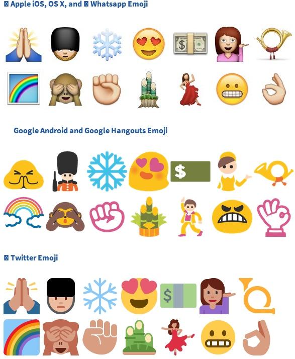 emoji comparison