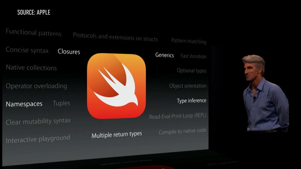 swift_features