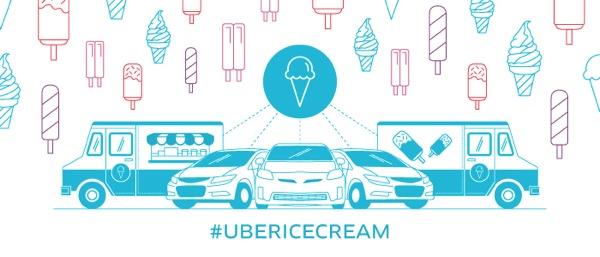 Uber icecream graphics 700x300