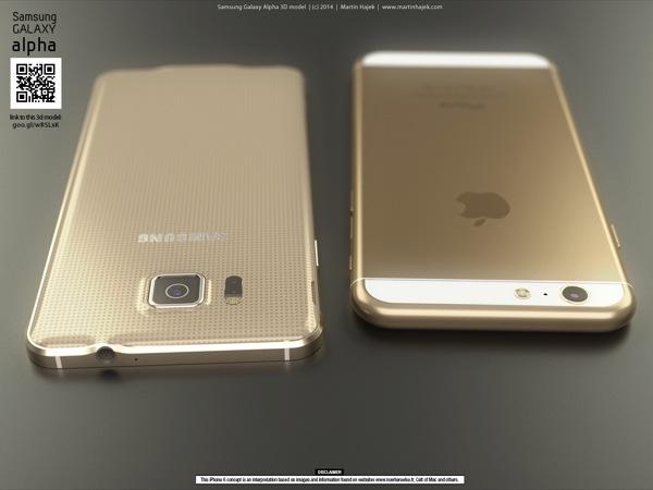 Galaxy alpha vs iphone 6 f