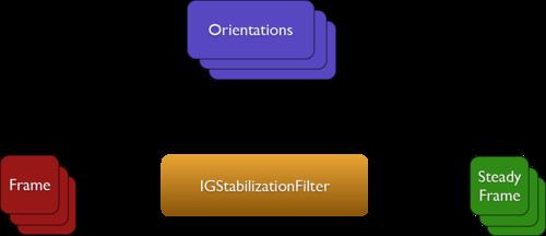 Igstabilizationfilter2