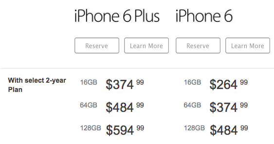 rogers iphone 6 pricing